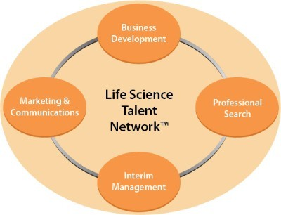 Life Science Talent Network gets you started instantly